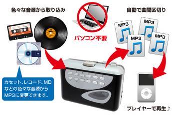 カセットテープやレコード・MDをMP3に簡単変換の便利グッズ