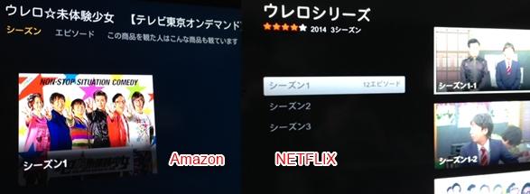 AmazonFire TV Stick NETFLIXでは提供コンテンツが同じでも解放されているシリーズ数が違う