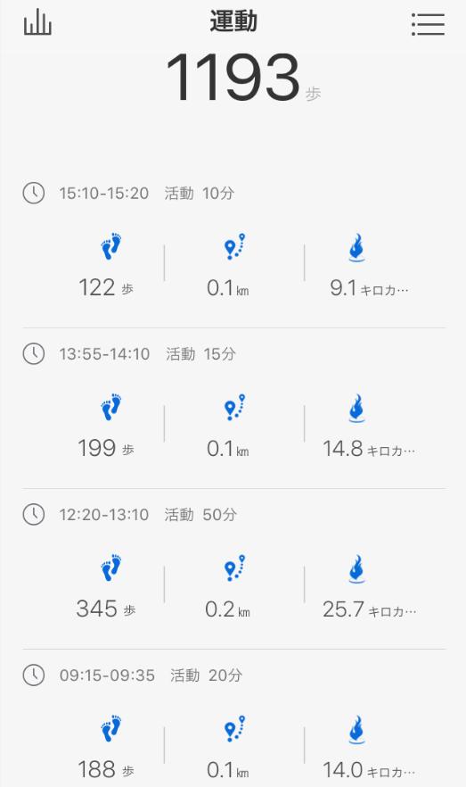 スポーツモード 計測データ